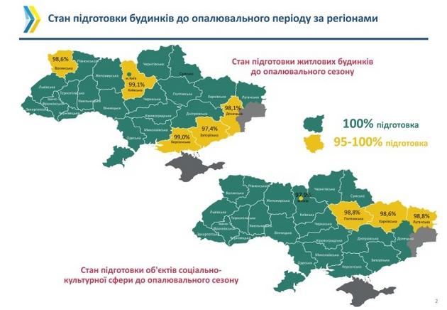 Украина технически готова к отопительному сезону - Минрегион