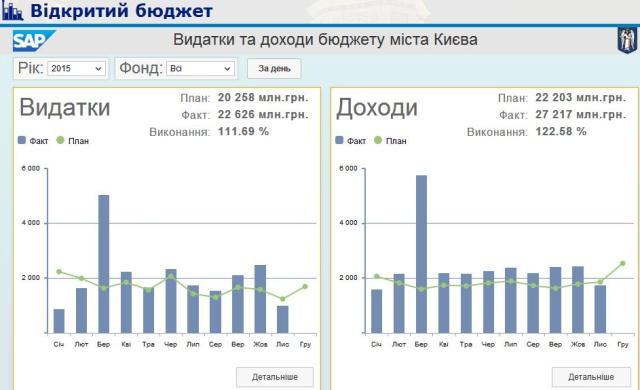 kievcity.JPG
