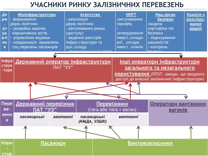 Локомотивы - бизнесу. Пивоварский задумал революцию на УЗ