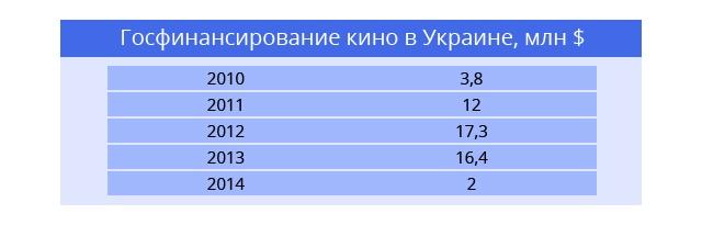 Финансирование кино в Украине.jpg