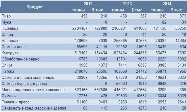 РФ в турц.JPG