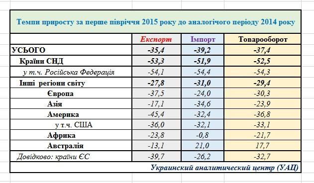 После начала работы ЗСТ с Евросоюзом Украина попытается расширить квоты на экспорт, - Климкин - Цензор.НЕТ 9207