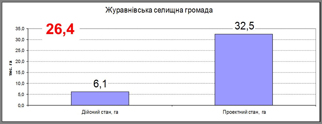Журавнівська.png