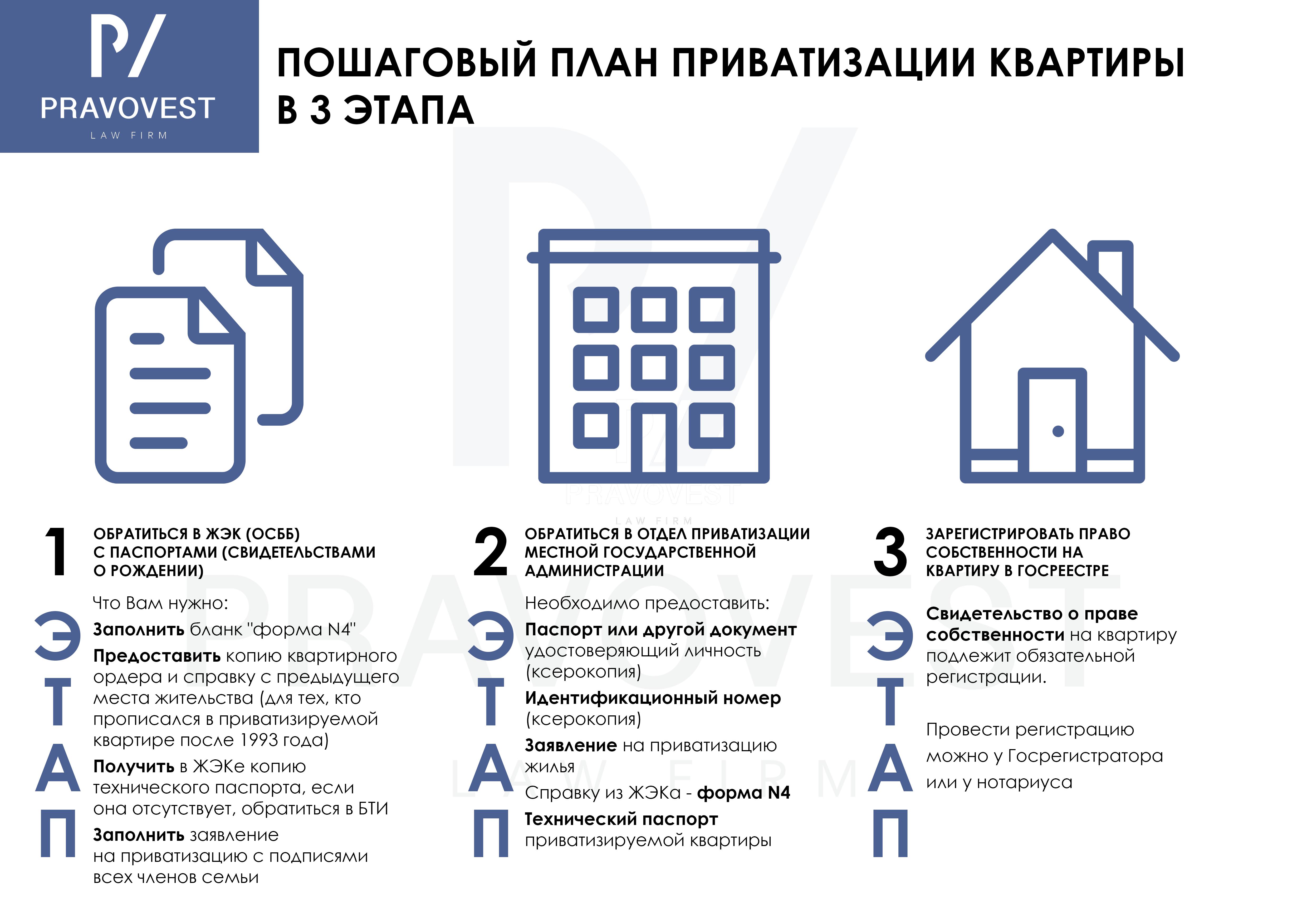 Как приватизировать квартиру по ордеру: где взять, как восстановить если утерян ордер изоражения