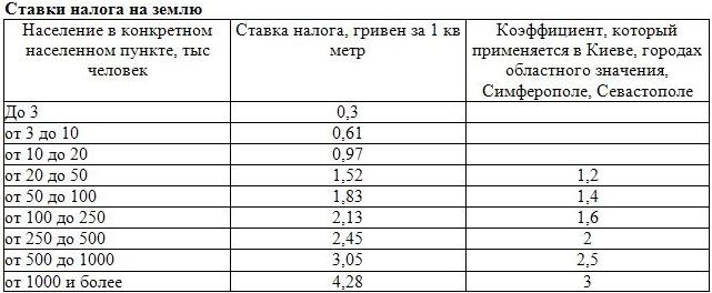 таблиця_2.JPG