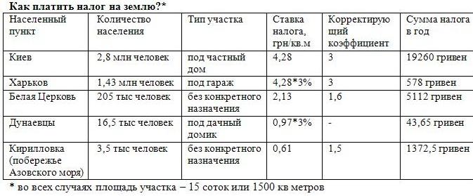таблиця_3.JPG