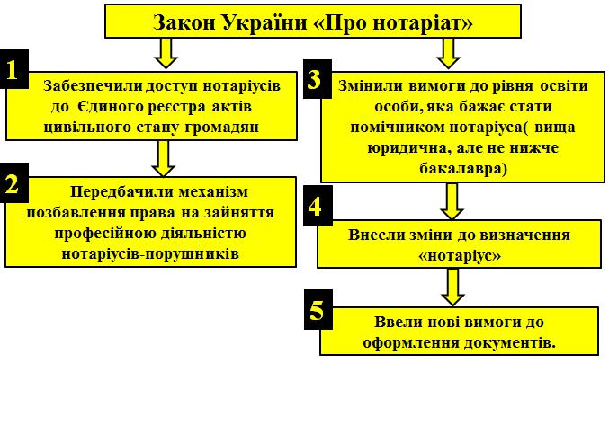 Малюнок_Ліга (1).png