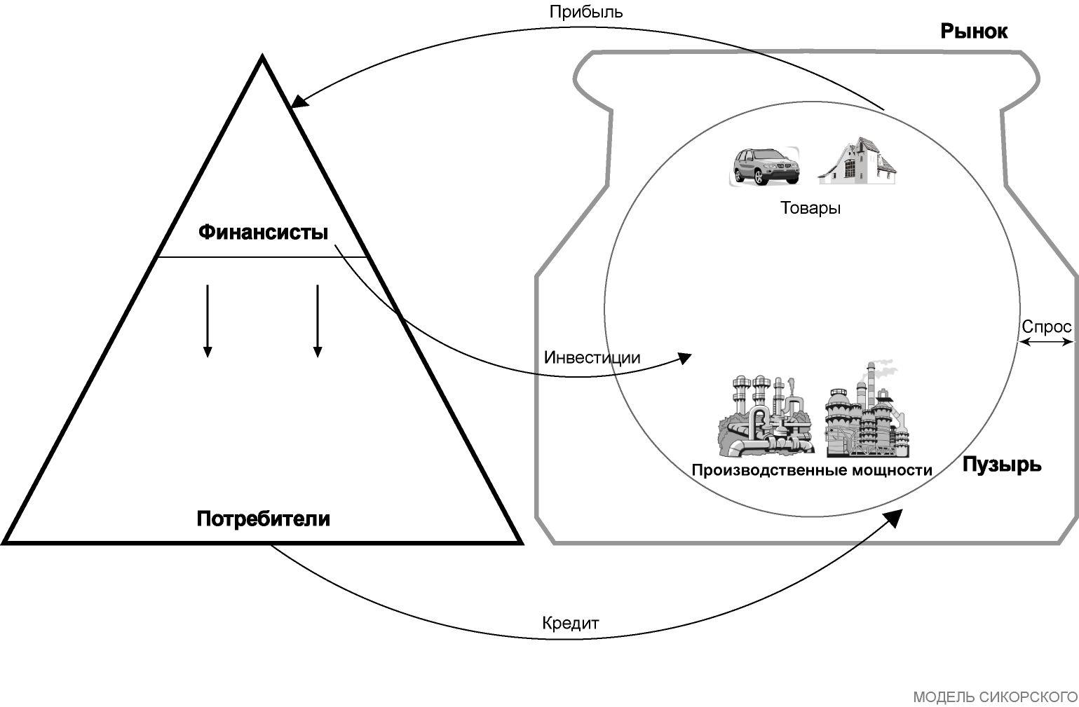 Модель Сикорского.jpg