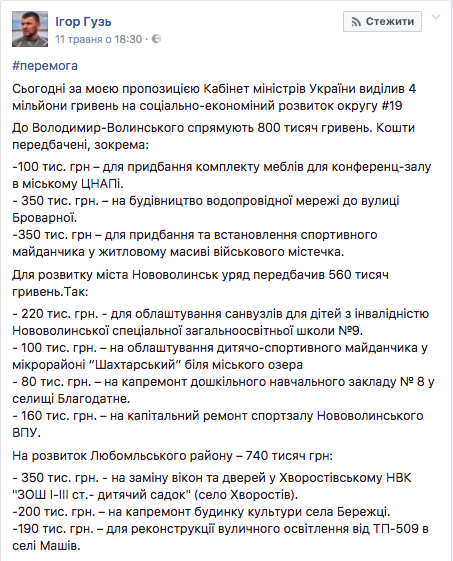 Ігорь Гузь