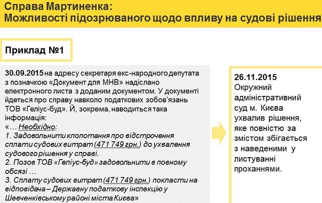 НАБУ показало схемы, как Мартыненко может влиять на судей