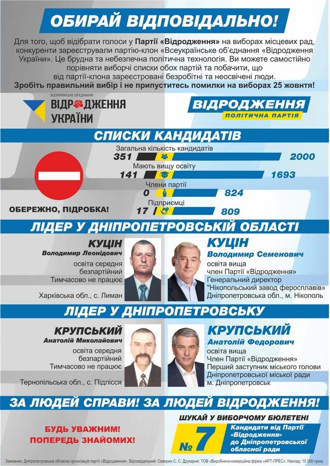 """Партия """"Відродження"""" предупреждает о клонах"""