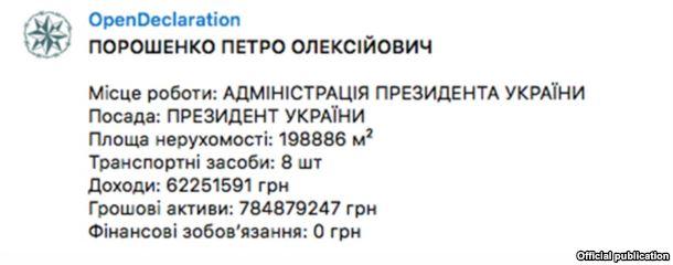 Программисты из Днепра создали приложение для проверки деклараций