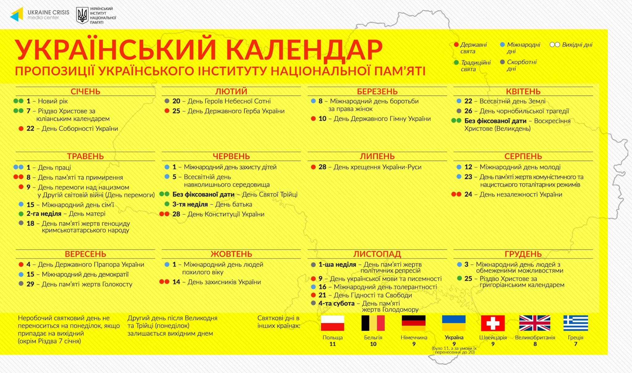 ВУкраинском государстве посоветовали сделать 9Мая и8Марта сотрудниками днями