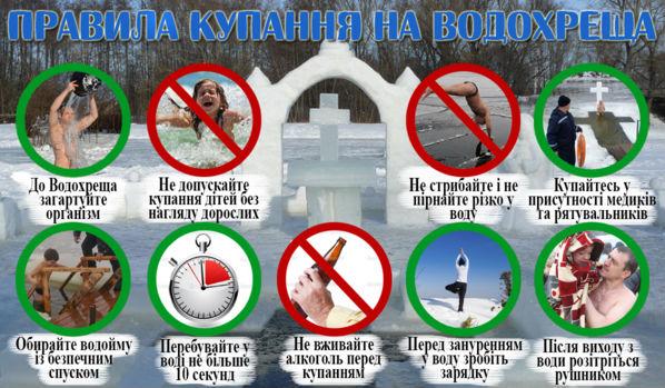 В Киеве оборудованы две площадки для крещенских купаний