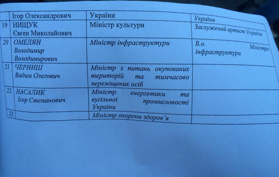 Коалиция согласовала премьера, спикера и министров: полный список