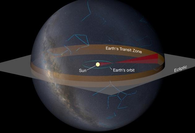 Астрономы предложили сузить область поисков инопланетян
