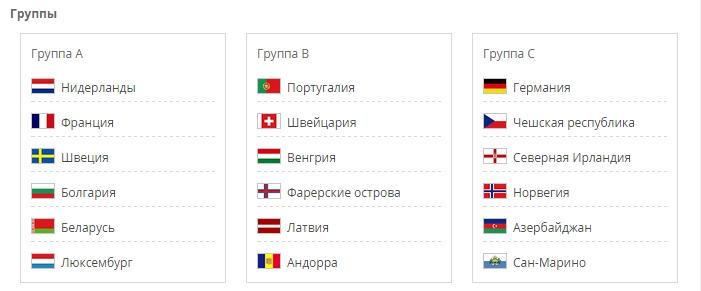 Футбол чемпионат отборочные игры 2018