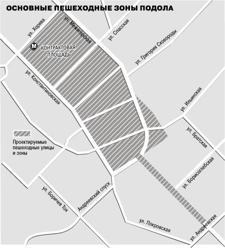 После реконструкции на Подоле многие улицы станут односторонними