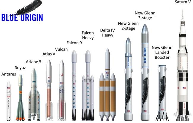 Космическая гонка: ракета Vulсаn названа конкурентом Falcon Heavy