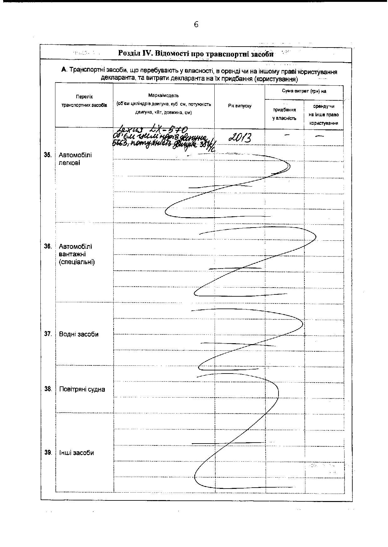 Обнародована декларация о доходах главы АП Ложкина: документ
