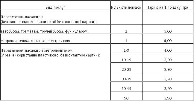 В Киеве проезд в общественном транспорте подорожает с 7 февраля