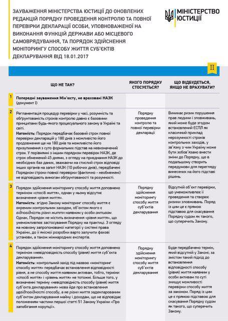 Минюст раскритиковал поданные НАПК порядки проверки деклараций
