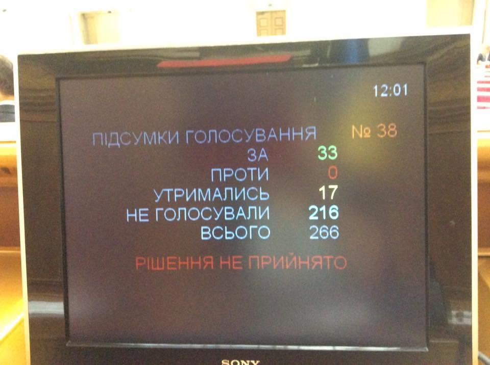 В Раде судебную реформу рассматривали всего 30 нардепов