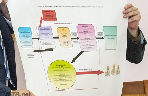 Схема Онищенко: главы САП и НАБУ рассказали подробности дела