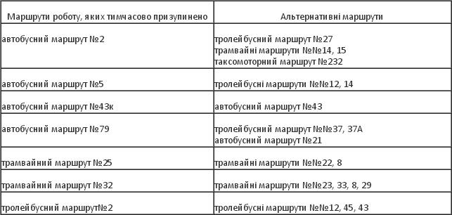 В Киеве сокращено количество общественного транспорта