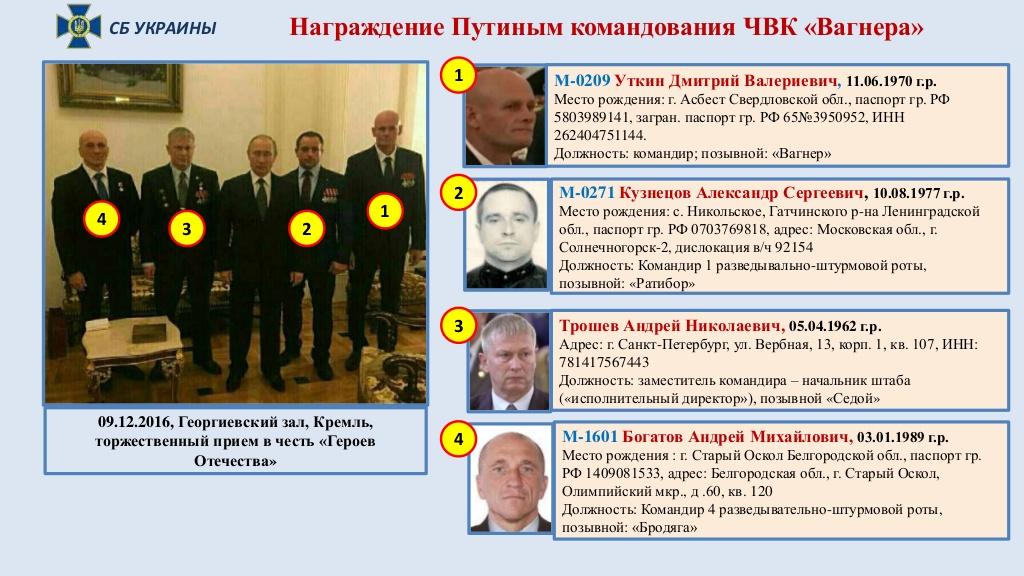 Личные убийцы Путина. Что известно о наемниках Вагнера