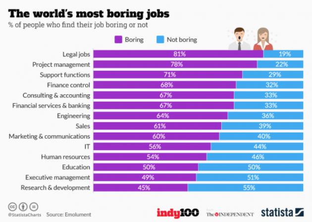 boring-jobs.png