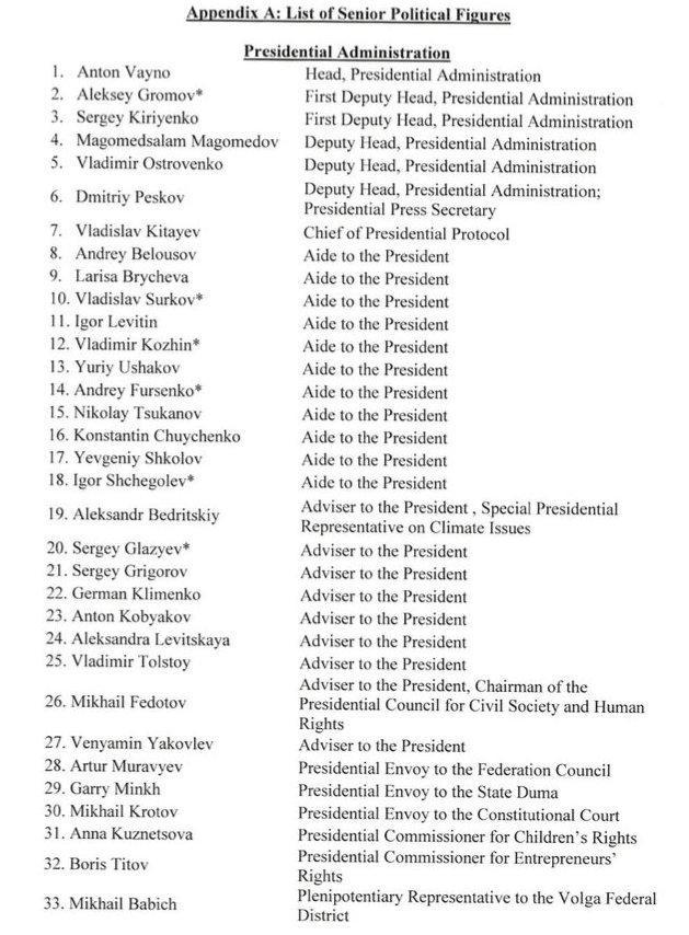"""Отчет на сотни миллиардов долларов: США показали """"список Путина"""""""