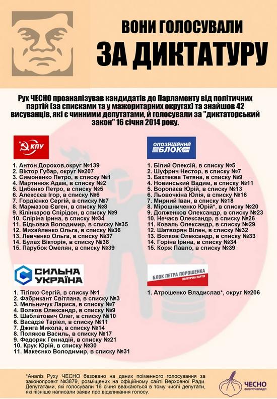 В Раду идут 127 депутатов, голосовавших за законы 16 января