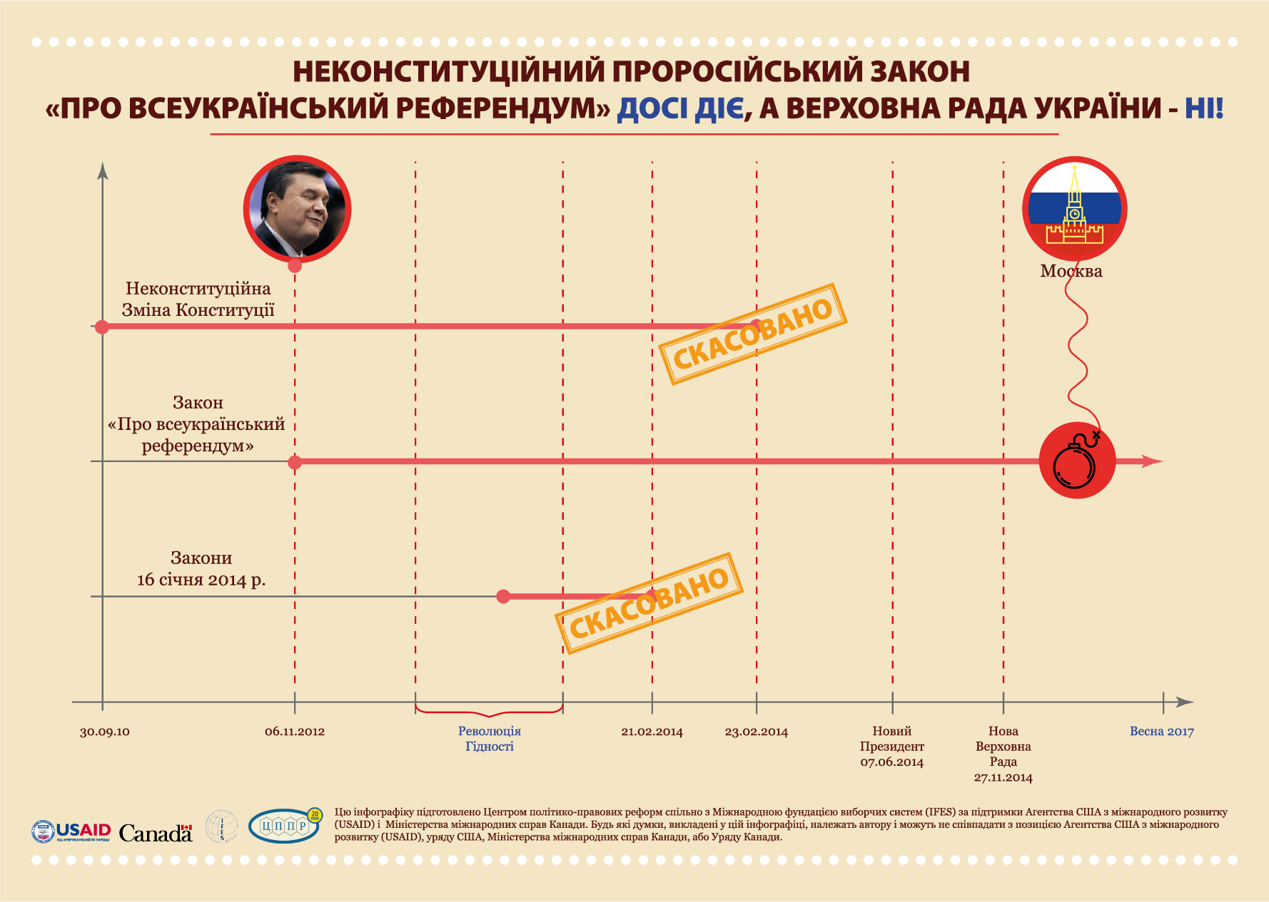 Инфографика 1 - Референдум