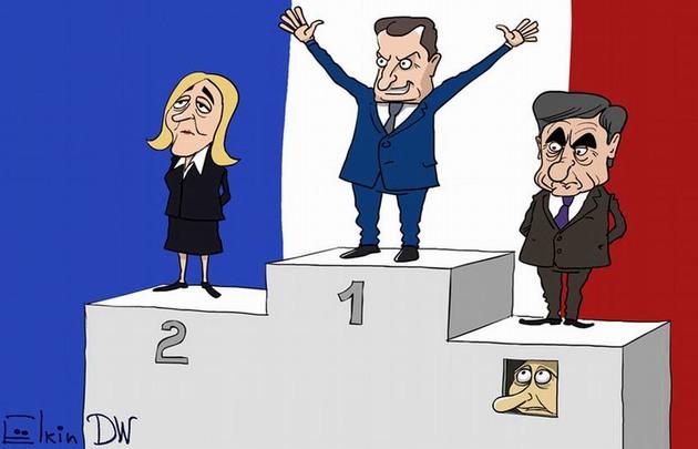 """""""Кремль остался с носом"""": карикатура DW о ходе выборов во Франции"""
