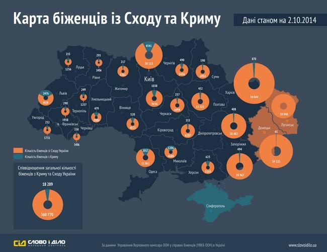 Перемещение беженцев из Донбасса и Крыма: карта