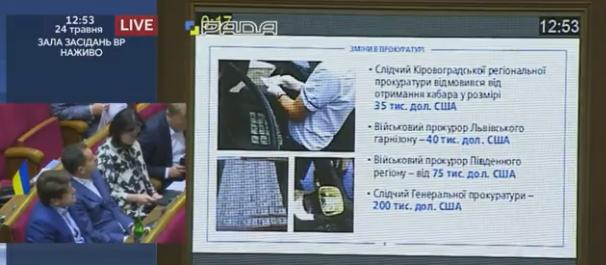 Луценко назвал суммы предлагаемых следователям ГПУ взяток