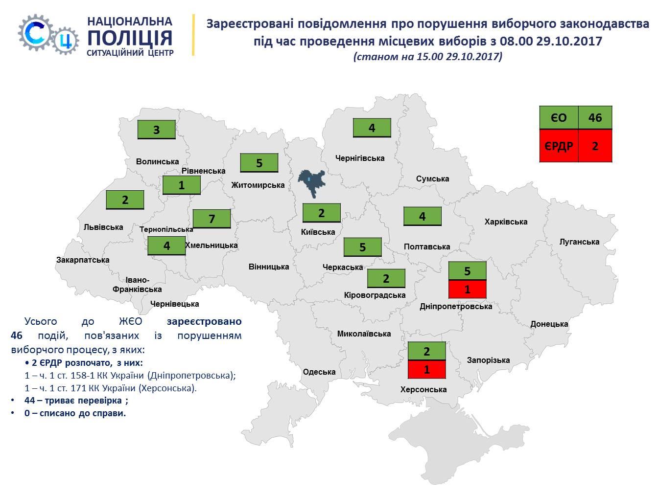 Милиция Ривненщины проверяет информацию оподкупе избирателей
