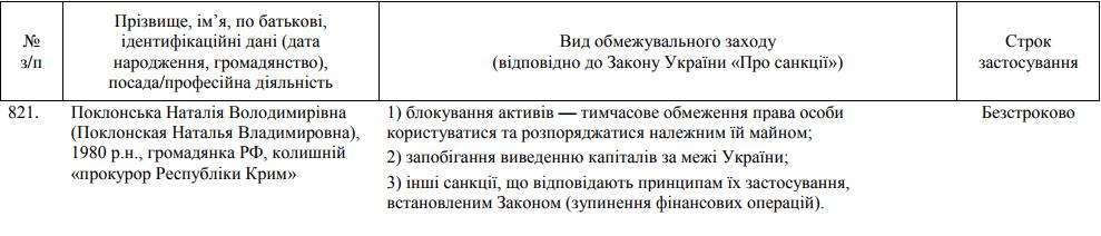 """Поклонская: Гражданства Украины меня лишил """"легитимный"""" Янукович"""