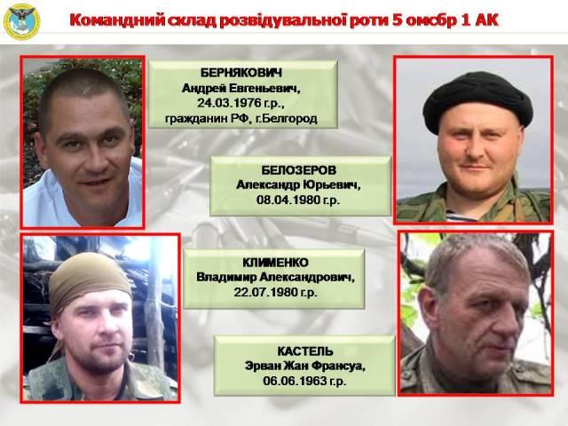 ГУР идентифицировало личный состав разведроты оккупантов