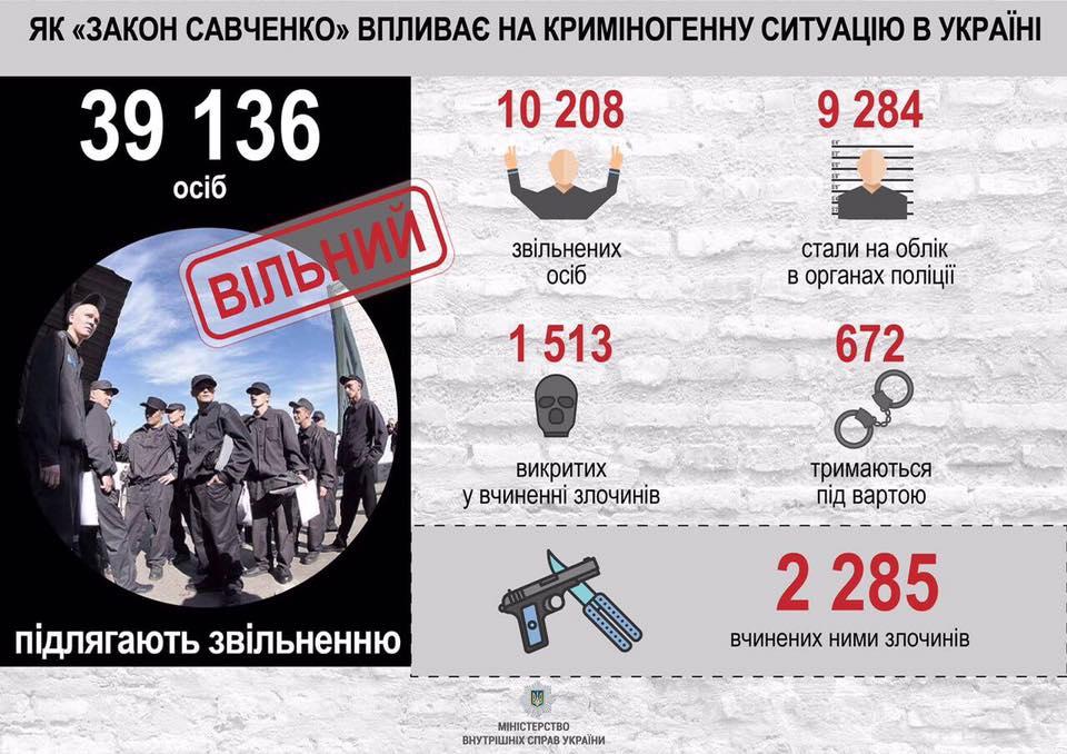 """Рада отменила """"закон Савченко"""""""