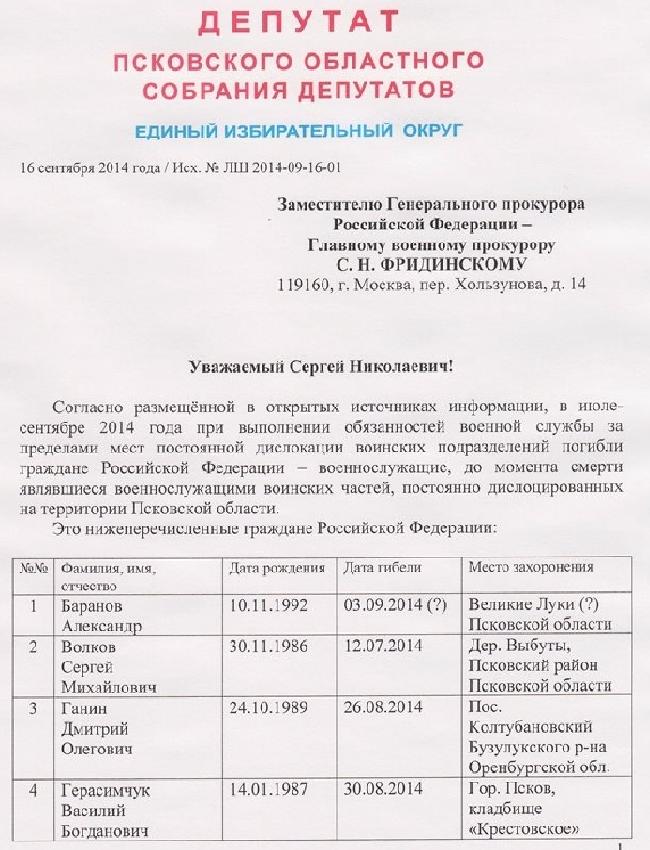 Депутат РФ обнародовал список погибших в Украине десантников
