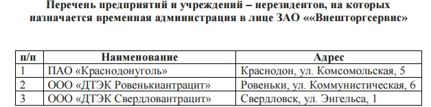Оккупанты назвали заводы Ахметова, которые отберут из-за блокады