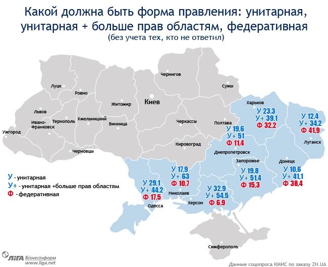 Донбасс: три сценария решения проблемы