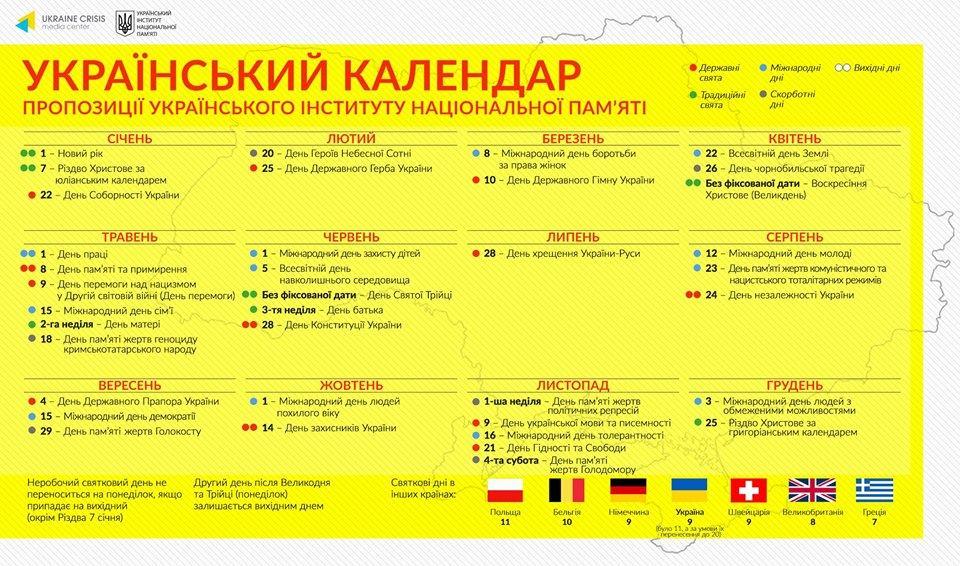 Новый календарь. Какие праздники могут отменить в Украине