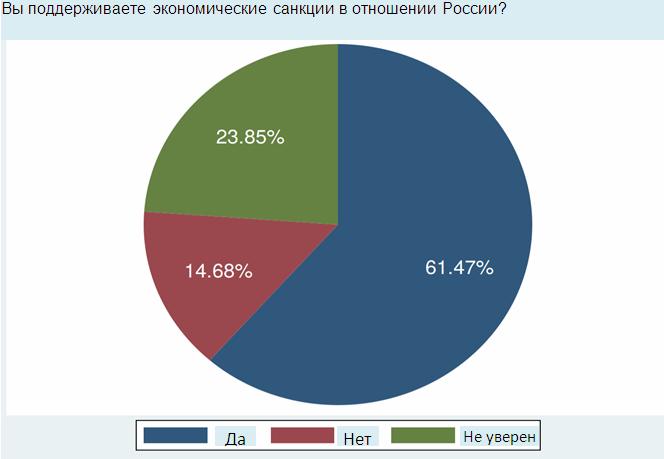 Выборы в парламент Британии: что думают кандидаты об Украине