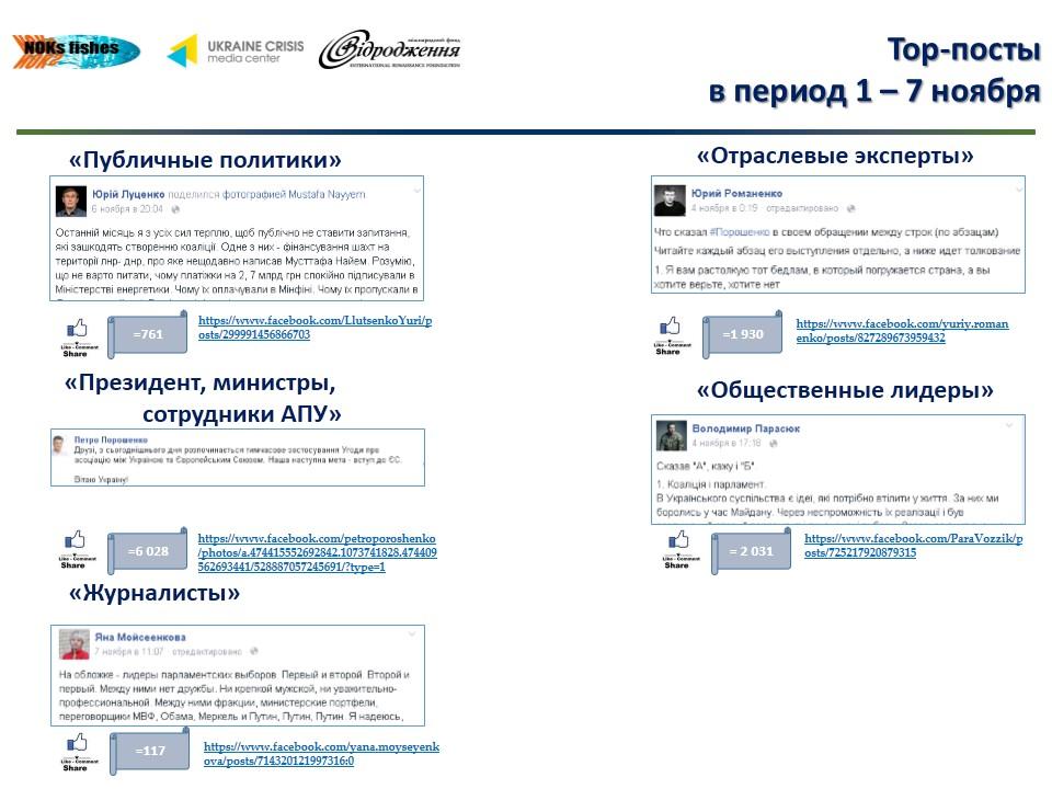 Тор-посты (1-7.11).jpg