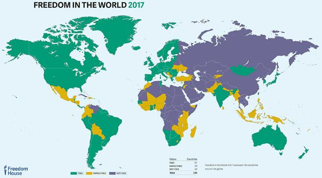 Freedom House назвала Украинское государство «частично свободной» страной