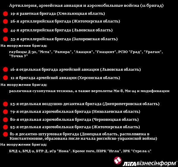 Шахтеры и трактористы. Факты участия армии РФ в войне в Донбассе