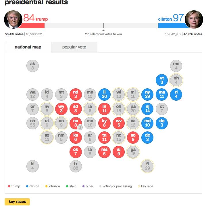 Президентские выборы в США: онлайн-хроника завершена